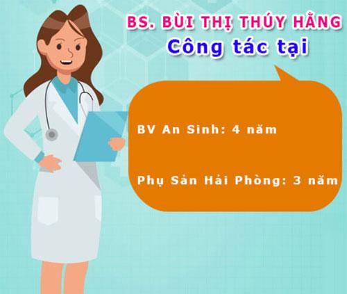 Thông Tin Bác Sĩ Bùi Thị Thúy Hằng Chuyên Khám Sản Phụ Khoa